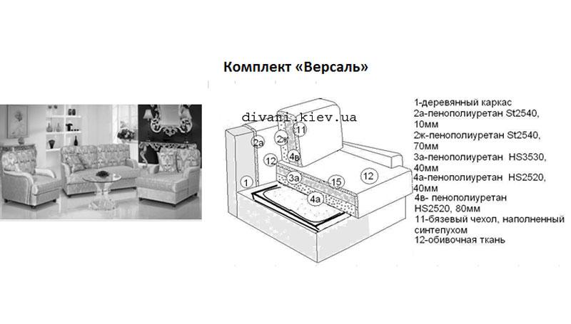 Версаль - мебельная фабрика Ливс. Фото №2. | Диваны для нирваны