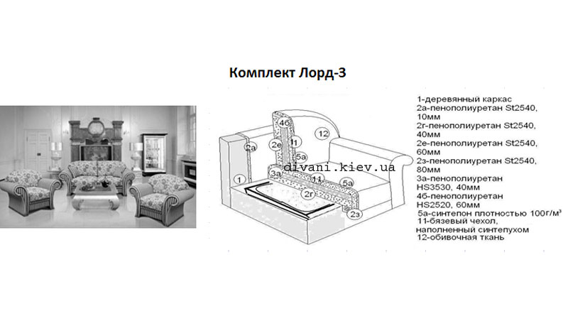 Лорд 3 - мебельная фабрика Фабрика Ливс. Фото №1. | Диваны для нирваны