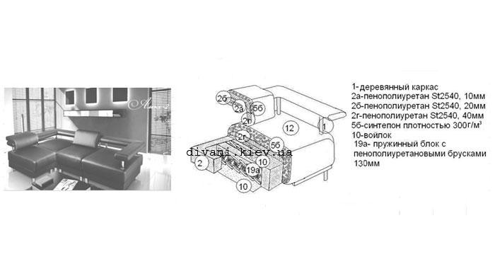 Алекс-2 - мебельная фабрика Ливс. Фото №2. | Диваны для нирваны